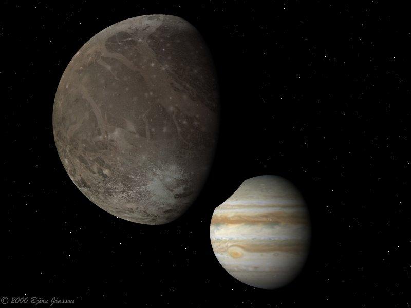 ganymede auroral belt shifting - 800×600